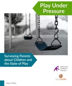 Play Under Pressure Survey Report